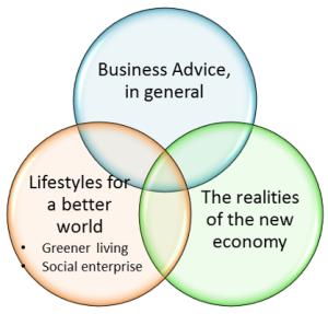 BusinessGuidanceforGreen 400h