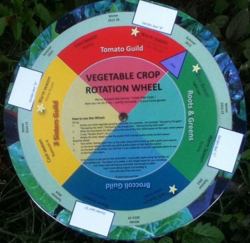 Vegetable Crop Rotation Wheel